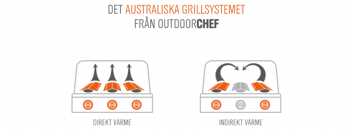outdoorchef2.PNG